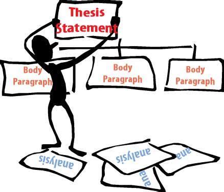 Using idioms in essays Teacher Nuhas English Blog